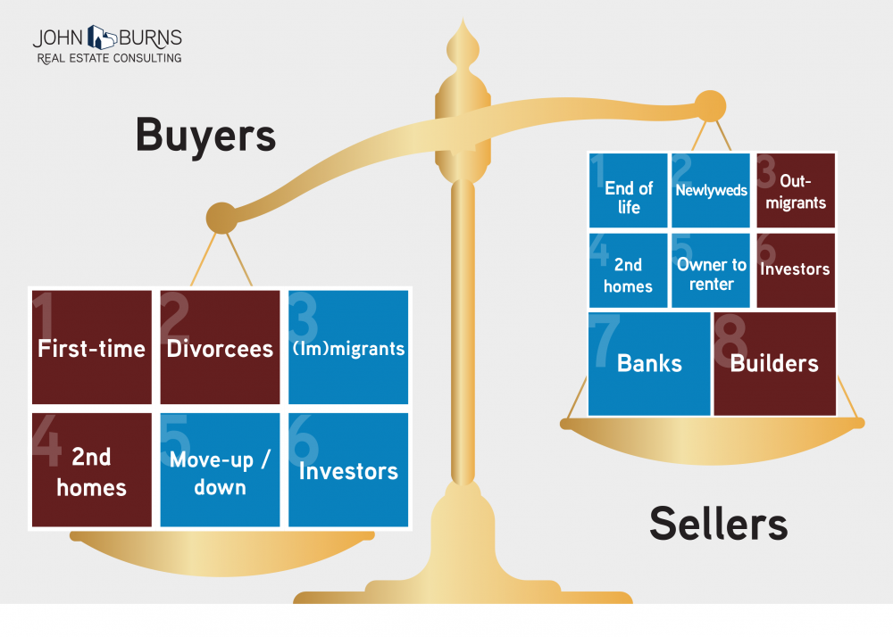 Buyers_Sellers_BalanceScale
