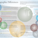 HugeGeographicDifferencesInfographic