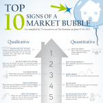 Top-10-Signs-Market-Bubble
