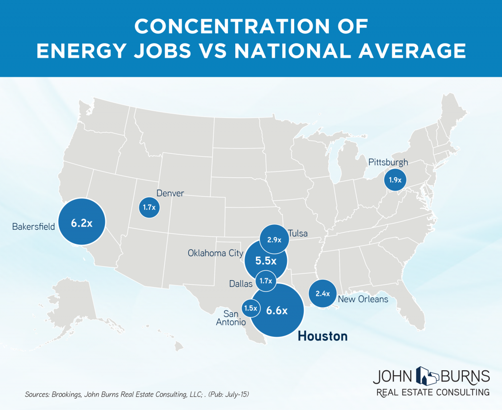 JBREC_ConcentrationofEnergyJobs-vs-NationalAverage